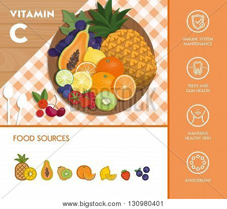 Vitamin C food sources and health benefits vegetables and fruit composition on a chopping board and icons set