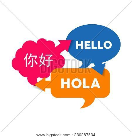Bubble Chat Text Translation In Foreign Languages