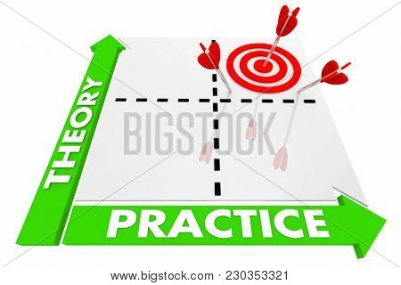 Theory Vs Practice Matrix Implement Ideas 3d Illustration