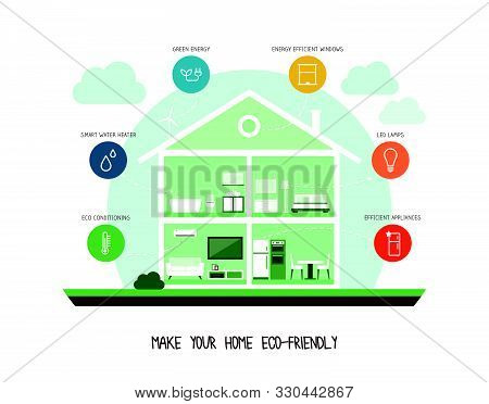 Green Living And Sustainability Tips: Make Your Home Eco-friendly With Innovative Green Technologies