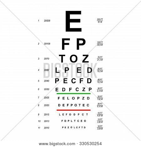 Eye Test Chart Placard Banner Card With Latin Letters And Shape Graphics Concept For Ophthalmic Visu