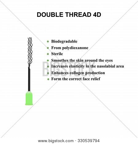 poster of Double thread 4D for facelift and smoothing wrinkles. Mesotherapy Infographics. Cosmetology. illustration on isolated background.