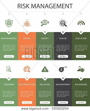 Risk Management Infographic 10 Steps Ui Design.control, Identify, Level Of Risk, Analyze Simple Icon