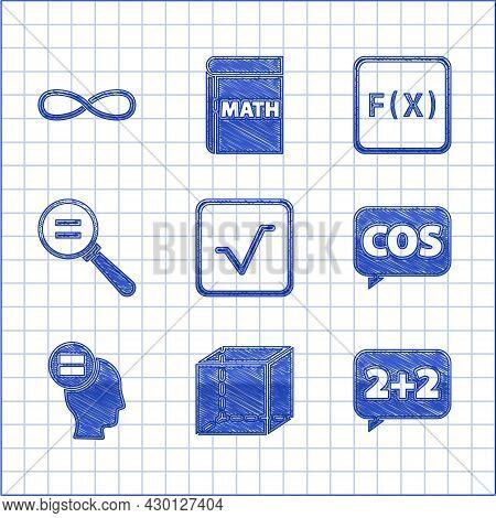 Set Square Root, Geometric Figure Cube, Equation Solution, Mathematics Function Cosine, Calculation,