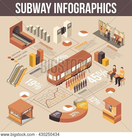 Subway Isometric Infographics Elements With Tunnel Turnstiles Escalator Railcar Passengers And Cashi