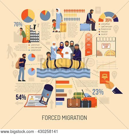 Flat Forced Immigration Infographics Presenting Statistical Information About Immigrants And Refugee