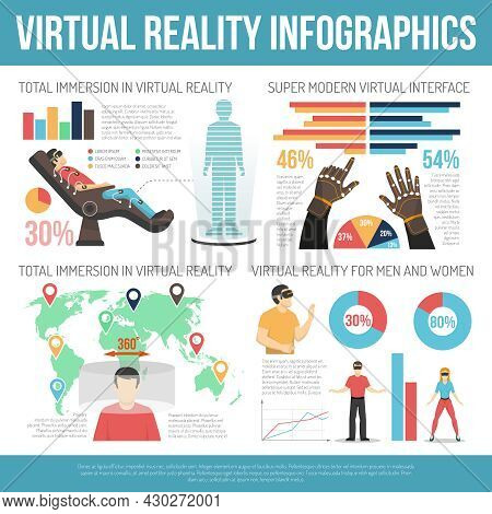 Virtual Reality Infographics Template Includes Flat Vector Illustrations Of Super Modern Interface F