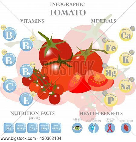 Infographic About Nutrients In Tomato. Vector Illustration Of Tomato, Vitamins, Vegetables, Healthy