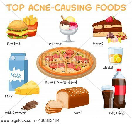 What Causes Acne. Acne-causing Food. Vector Illustration
