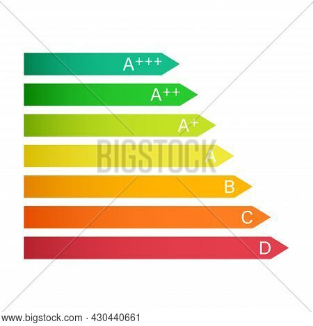 Energy Efficiency Rating. Home Chart Graph Efficiency From A To D. Electric Power Consumption. Energ
