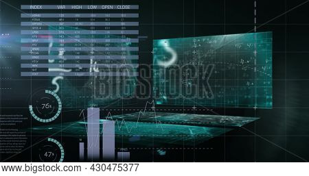 Image of statistics processing and financial data on screens over world map. digital interface and global finance connection concept digitally generated image.