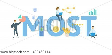 Most, Mission, Objectives, Strategies, Tactics. Concept With Keyword, People And Icons. Flat Vector