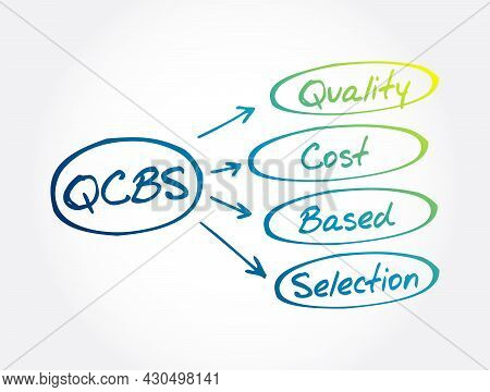 Qcbs - Quality And Cost Based Selection Acronym, Business Concept Background