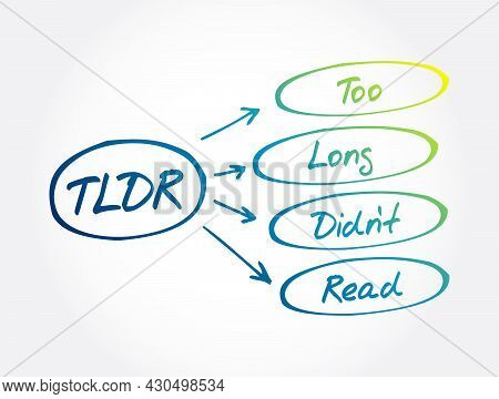 Tldr - Too Long Didn't Read Acronym, Business Concept Background