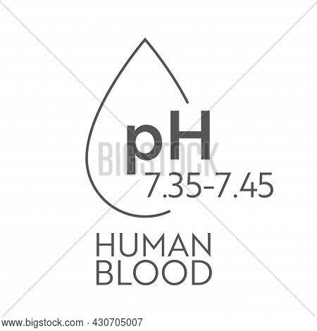 Human Blood Ph Range. Medical Illustration Chart And Scale. Acidic, Normal, Akaline Diagram.