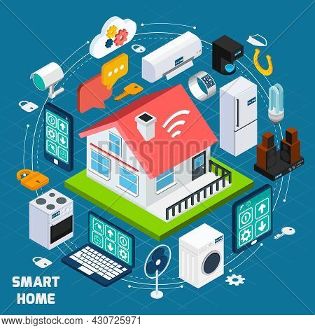 Smart Home Iot Internet Of Things Comfort And Security Innovative Technology Concept  Isometric Bann