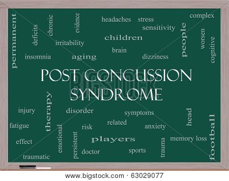 Post Concussion Syndrome Word Cloud Concept On A Blackboard