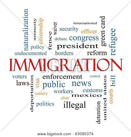 Immigration Word Cloud Concept