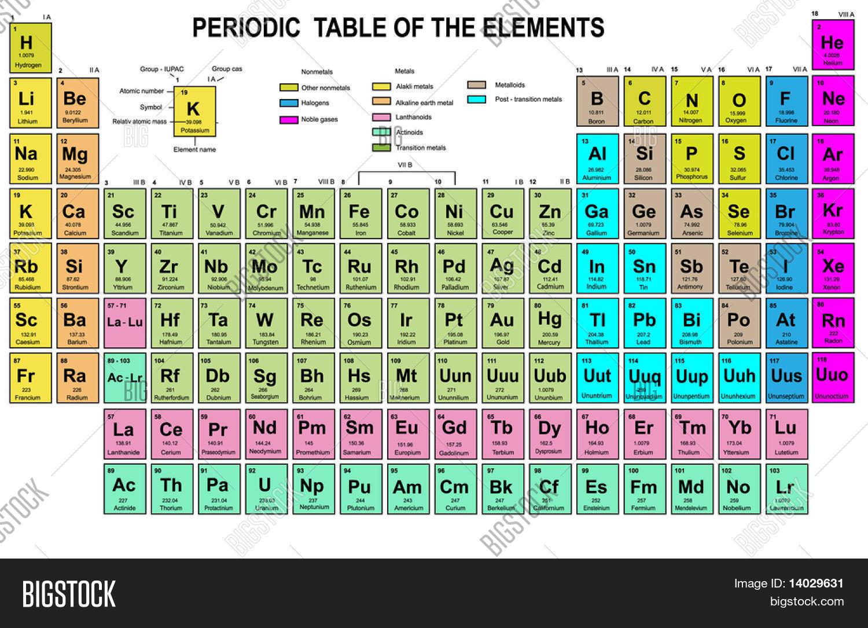 Imagen y foto tabla periodica de prueba gratis bigstock tabla periodica de los elementos con nmero atmico smbolo y peso urtaz Choice Image