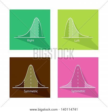 Flat Icons Illustration Set of Positve and Negative Distribution Curve and Normal Distribution Curve.