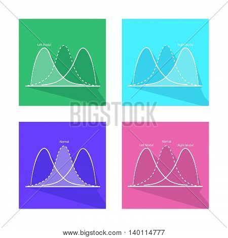 Flat Icons Collection of Gaussian Bell Chart or Normal Distribution Curve and Not Normal Distribution Curve.
