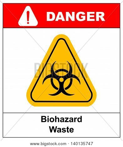 Biohazard symbol sign of biological threat alert, vector biohazard sign in yellow triangle. danger banner with text biohazard waste.