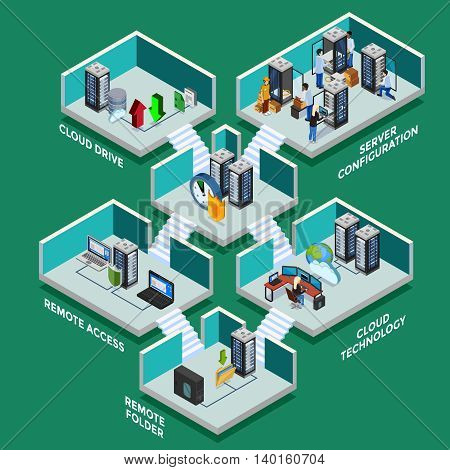 Datacenter isometric concept with server configuration remote access equipment and cloud drives 3d elements flat vector illustration