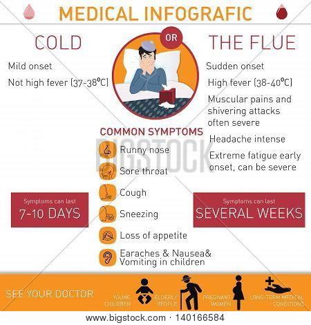 Medical infografic Cold or the Flue. Sick man in bed with fever and with thermometer in his mouth.