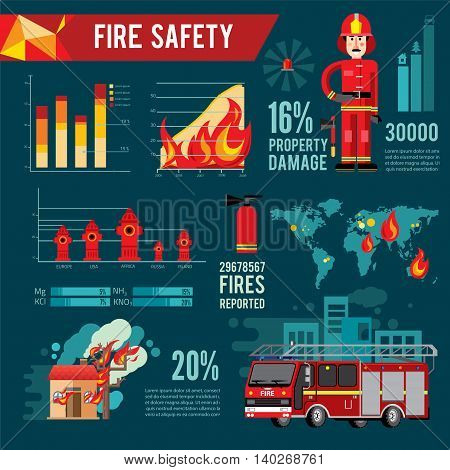 Firefighters, vehicles, equipment and fire brigade collection set. Vector infographic. Fire department flat icons composition banner with facilities equipment vector illustration