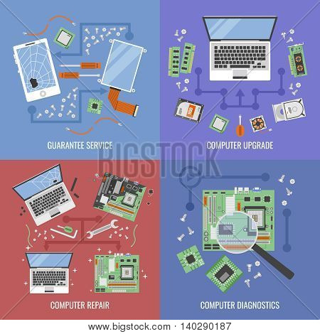 Computer service icon set with descriptions of guarantee service computer upgrade computer repair and diagnostic vector illustration
