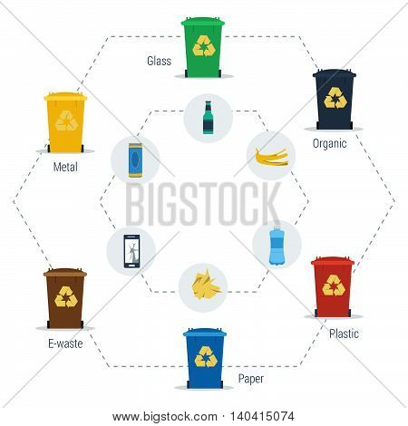 Vector flat set of various types garbage recycling in hexagon form. Can for organic, metal, paper, e-waste and other. Colored and isolated on white background
