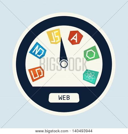 Web Development In Speedometer