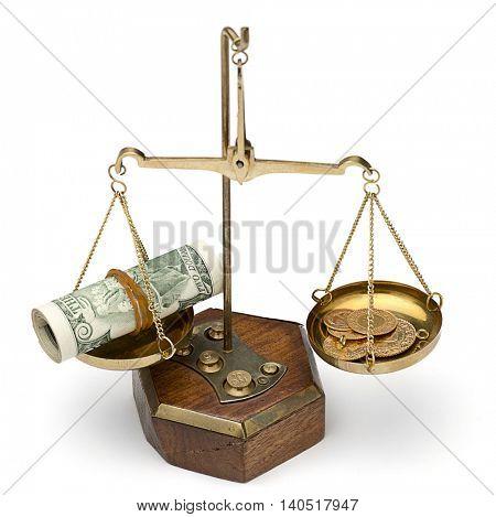 Balance between Dollar and Gold