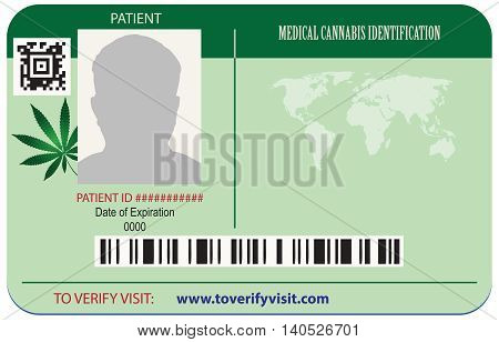 Identification cards in the center of the patient's marijuana.