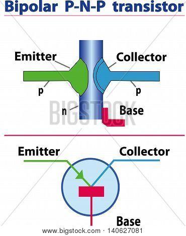 Bipolar pnp transistor scheme in color on white.