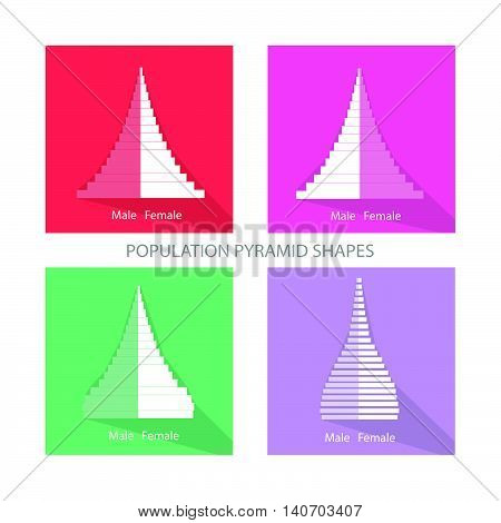 Population and Demography Illustration of Different Types of Population Pyramids Chart or Age Structure Graph.