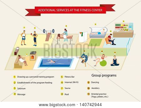 Additional services at the fitness center info-graphics