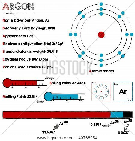Large and detailed infographic about the element of Argon.