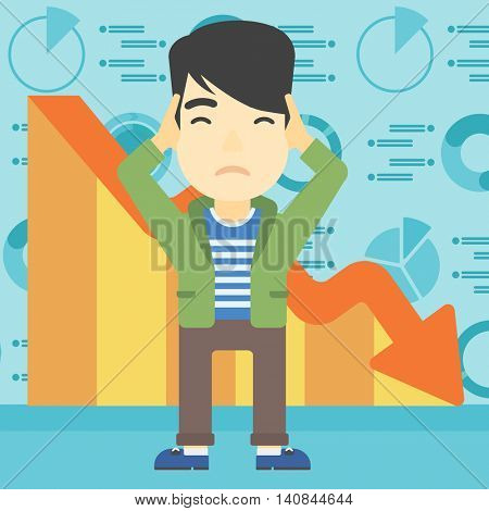 An asian bankrupt clutching his head. Bankrupt with a big question mark above head. Concept of business bankruptcy. Vector flat design illustration. Square layout.