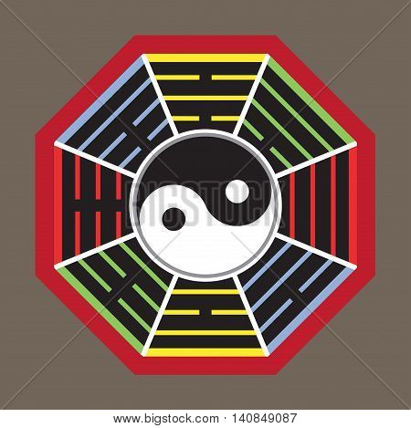 Yin Yang symbol and Map the eight symbol of Taoism.