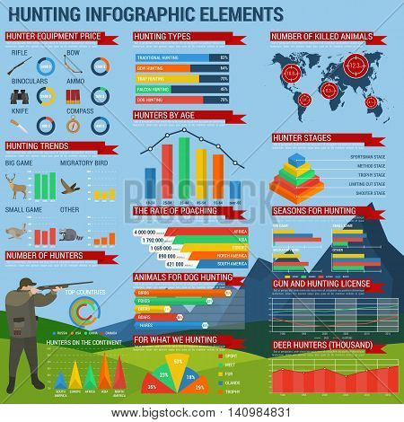 Hunting infographic with aiming hunter holding rifle and pie and conus, linear and bar, square isometric charts, equipment for dog and bird, trap and bow, falcon sport hunting
