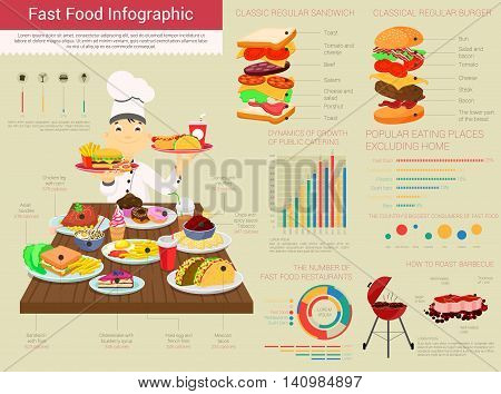 Unhealthy and greasy fast food infographics with bar and circle charts, chicken leg and corn, asian noodle and donut, muffin and chips, mexican tacos and cheesecake, sandwich and barbecue smoker, syrup