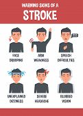 Stroke vector infographic. Stroke symptoms. Infographic elements. poster