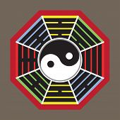 Yin Yang symbol and Map the eight symbol of Taoism. poster