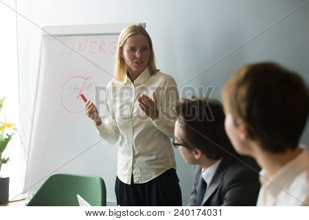 Serious Businesswoman Speaking Giving Presentation To Business Group Working On Flipchart, Team Lead
