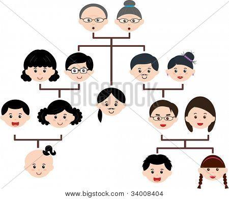 Vector iconos: árbol de la familia, un diagrama de un árbol genealógico, aislado sobre fondo blanco
