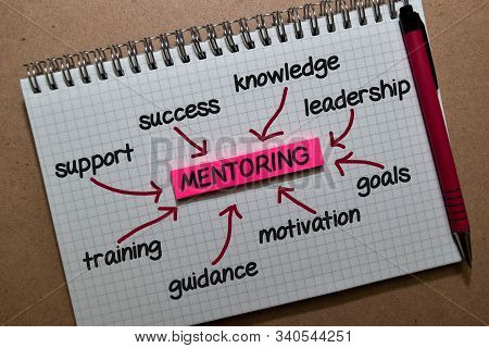 Mentoring On Sticky Note With Keywords Isolated On Wooden Background. Chart Or Mechanism Concept.