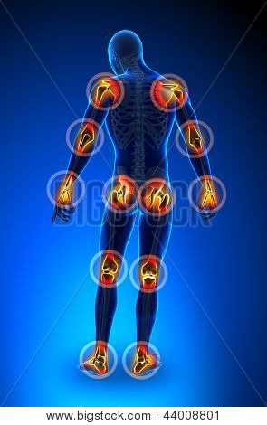 Joints pain - full figure