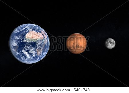 Planets Earth And Mars And Moon