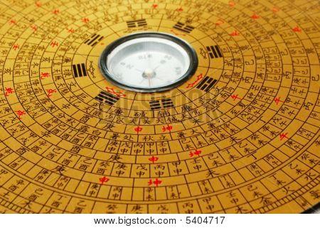 Bússola de Feng Shui